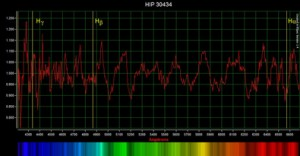 hip30343-s