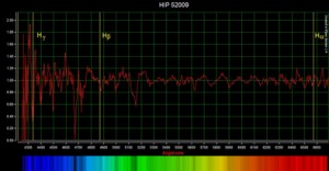 hip52009-s